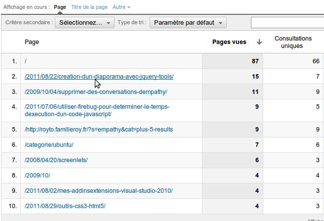 Sélection d'une page dans Google Analytics