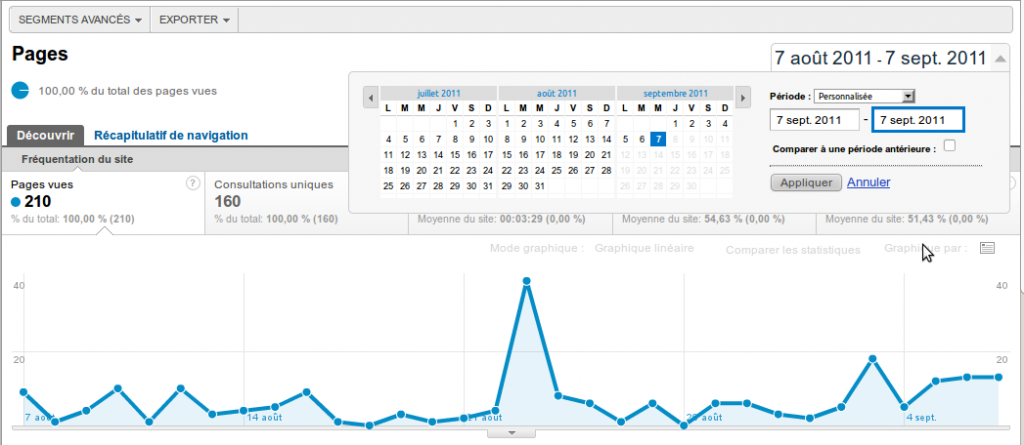 Configuration d'une période de visualisation dans Google Analytics